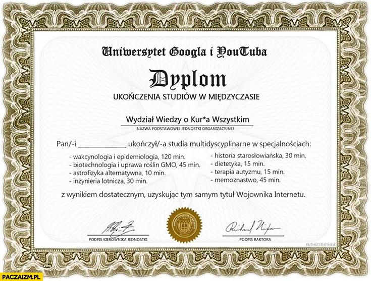 Dyplom ukończenia studiów w międzyczasie wydział wiedzy o kurna wszystkim