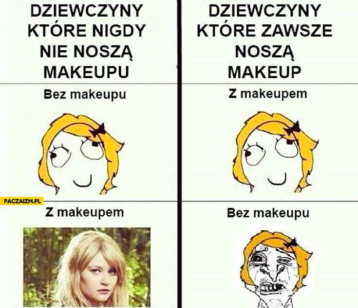 Dziewczyny które nigdy nie noszą makeupu które zawsze noszą makeup