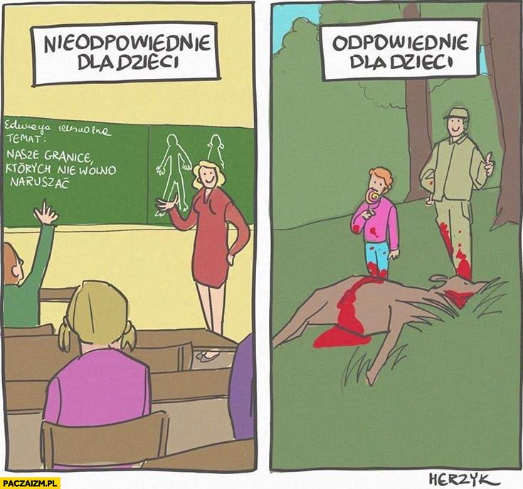 Edukacja seksualna nieodpowiednie dla dzieci vs polowanie odpowiednie dla dzieci