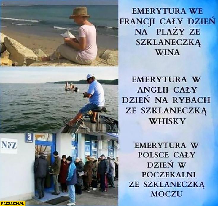 Emerytura we Francji: cały dzień na plaży ze szklaneczką wina, w Anglii cały dzień na rybach ze szklaneczką whisky, w Polsce cały dzień w poczekalni ze szklaneczką moczu