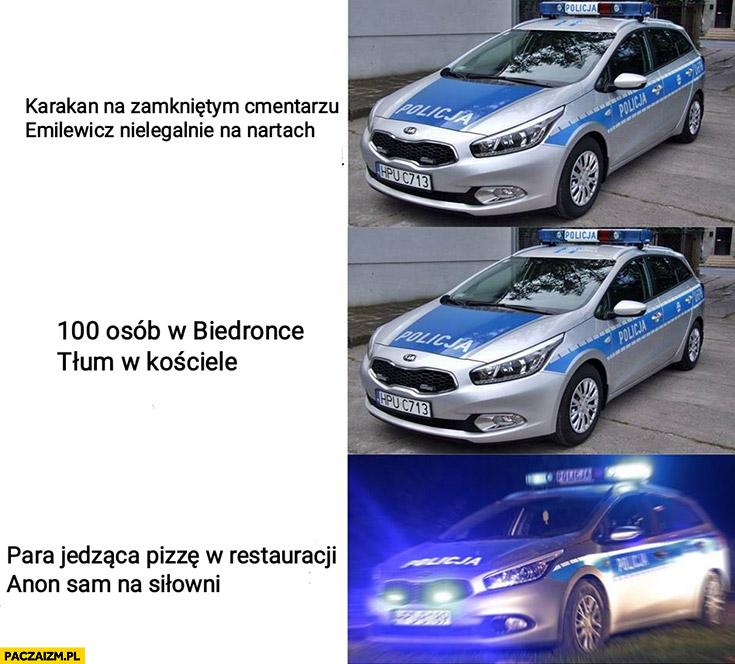 Emilewicz nielegalnie na nartach, 100 osób w Biedronce, tłum w kościele policja nic, para je pizzę w restauracji, anon sam na siłowni policja jedzie