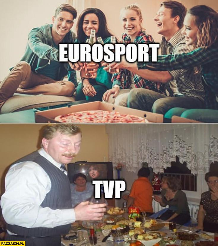 Eurosport vs TVP porównanie gdzie leci kto ogląda