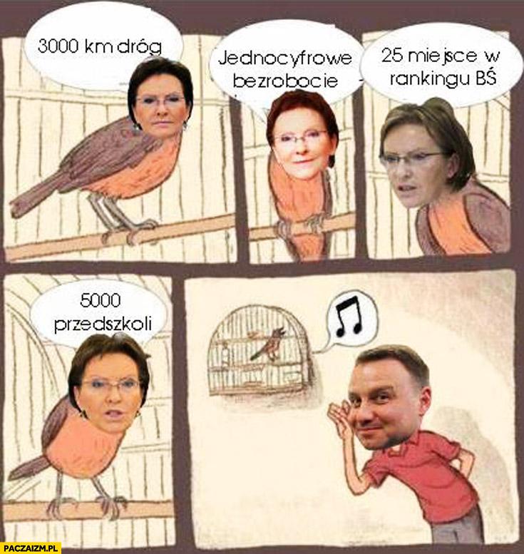 Ewa Kopacz ptak w klatce Duda słucha