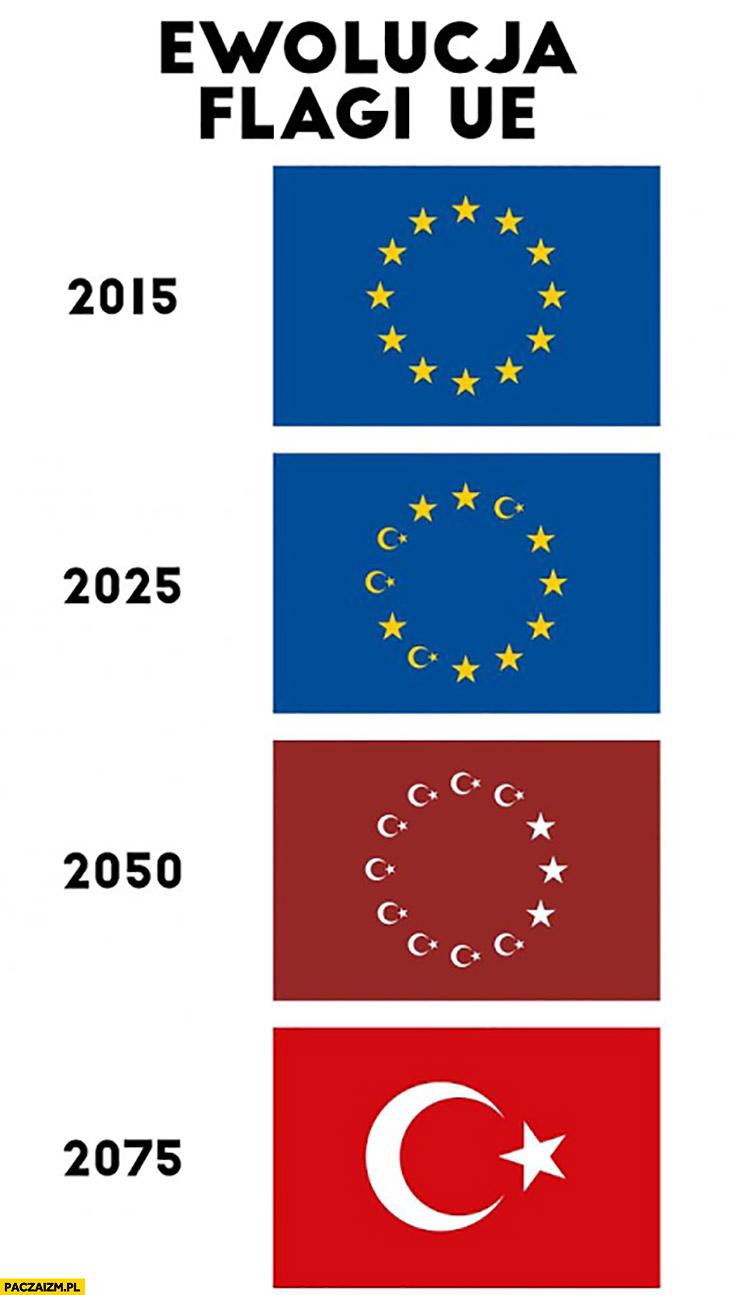 Ewolucja flagi UE Unii Europejskiej: 2015, 2025, 2050, 2075 flaga Turcji islam