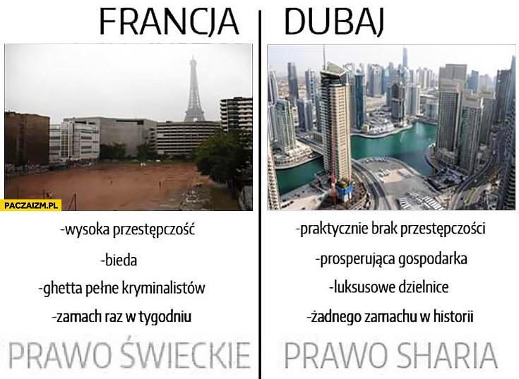 Francja Dubaj porównanie państwo świeckie, prawo sharia