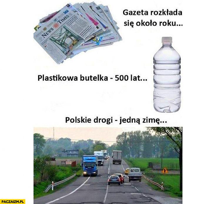 Gazeta rozkłada się rok plastikowa butelka 500 lat polskie drogi jedną zimę