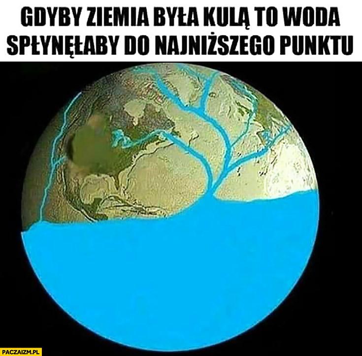 Gdyby Ziemia była kulą to woda spłynęłaby do najniższego punktu
