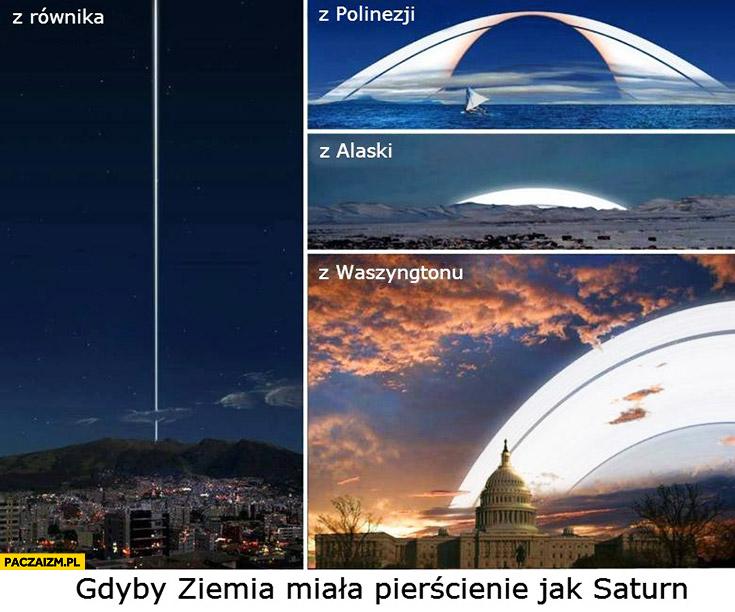 Gdyby Ziemia miała pierścienie jak Saturn – widok z równika, Polinezji, Alaski, Waszyngtonu