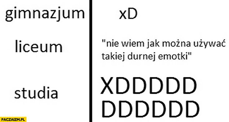 Gimnazjum: XD, liceum: nie wiem jak można używać takiej durnej emotki, studia XDDDDD