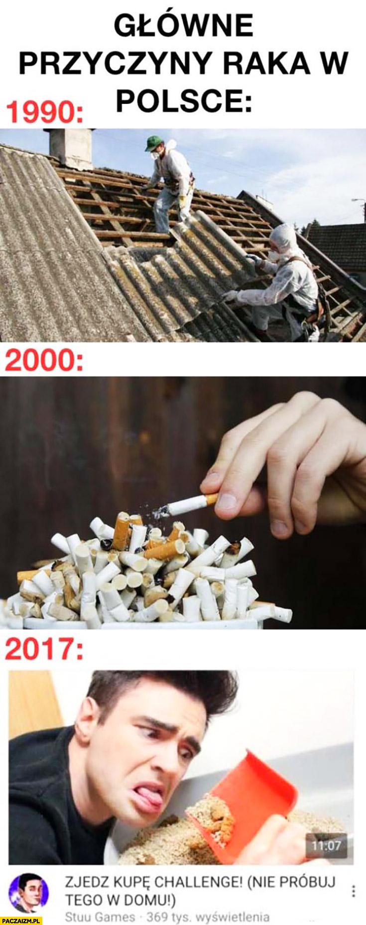Główne przyczyny raka w Polsce 1990 azbest, 2000 palenie, 2017 Stuu zjedz kupę challenge