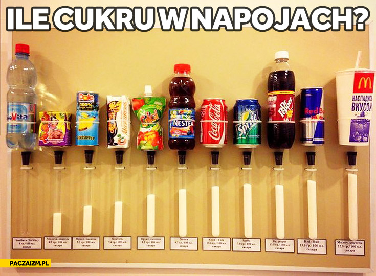 Ile cukru w napojach?
