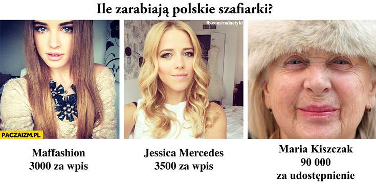Ile zarabiają polskie szafiarki: Maffashion, Jessica Mercedes, Maria Kiszczak 90 000 za udostępnienie