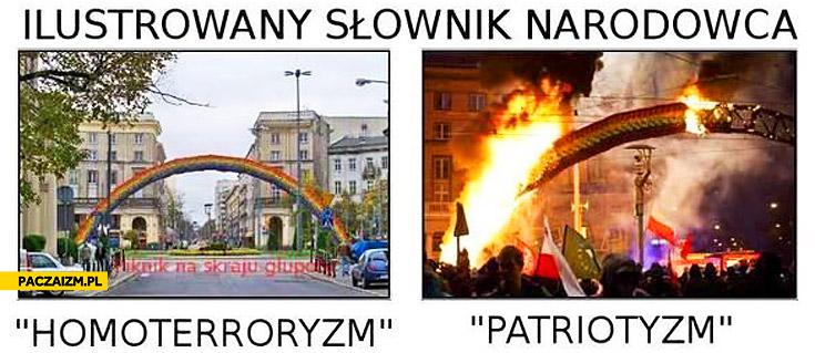 Ilustrowany słownik narodowca homoterroryzm patriotyzm