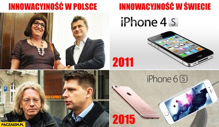Innowacyjność w Polsce Palikot Petru, innowacyjność na świecie iPhone
