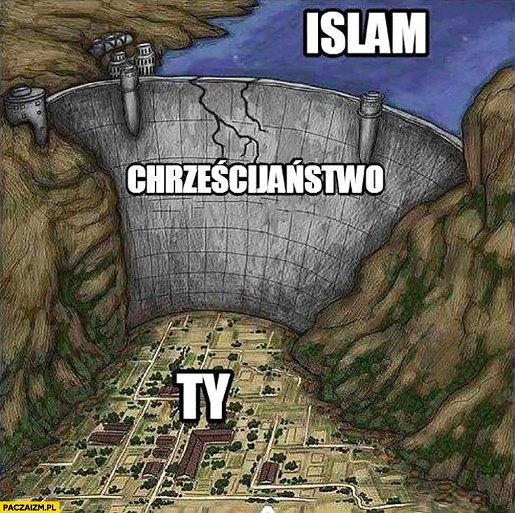 Islam jak rzeka, chrześcijaństwo jak pękająca tama, Ty na dole