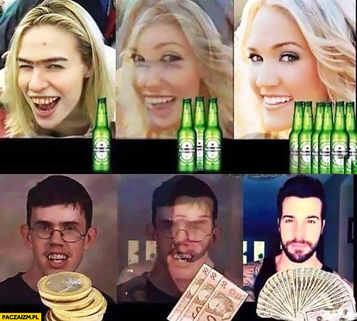 Jak alkohol pieniądze zmieniają postrzeganie kobiet facetów