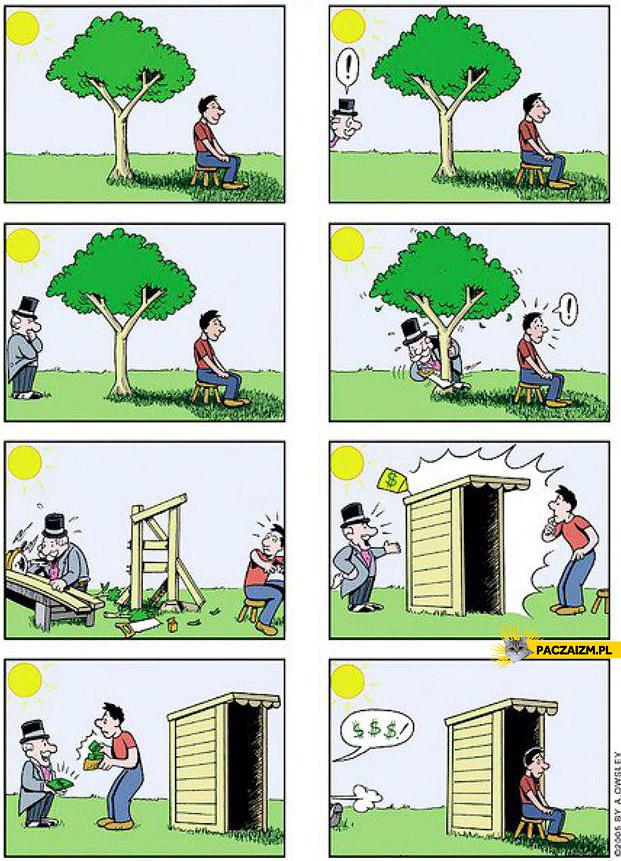 Jak działa kapitalizm?