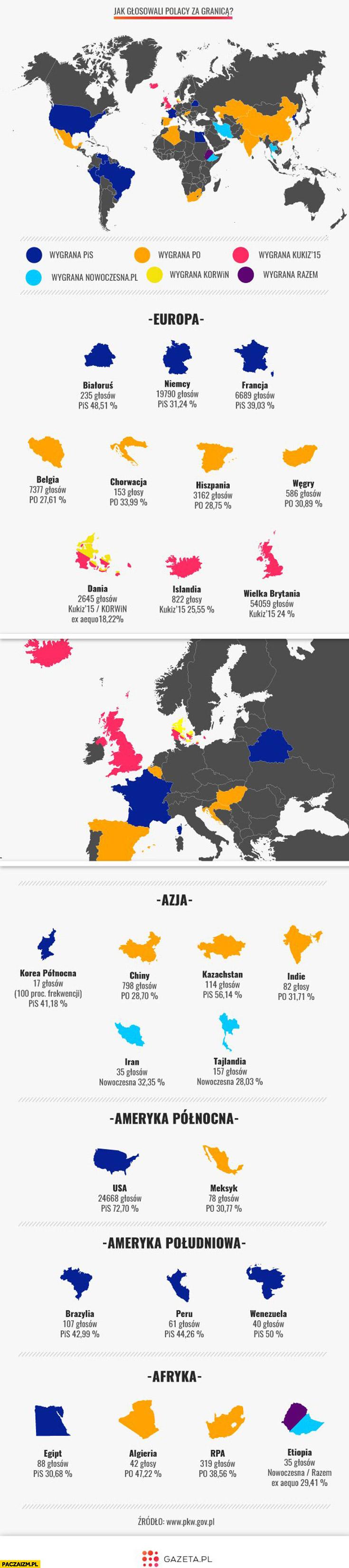 Jak głosowali Polacy za granica mapka infografika