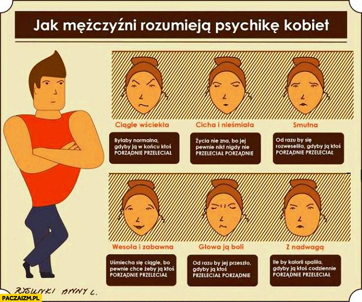 Jak mężczyźni rozumieją psychikę kobiet