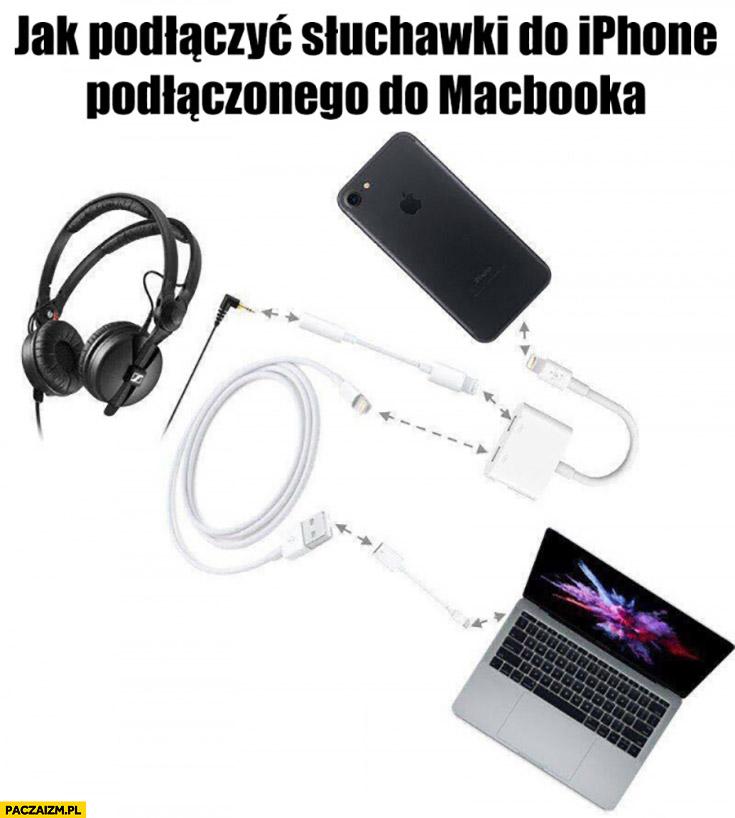 Jak podłączyć słuchawki do iPhone podłączonego do MacBooka