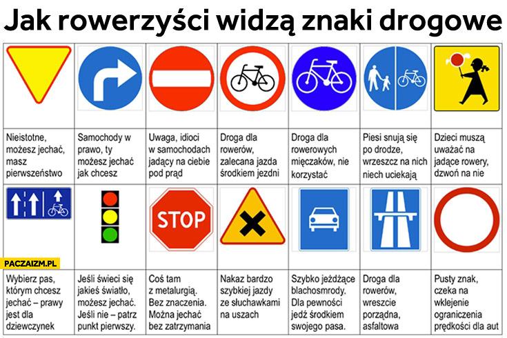 Jak rowerzyści widzą znaki drogowe?