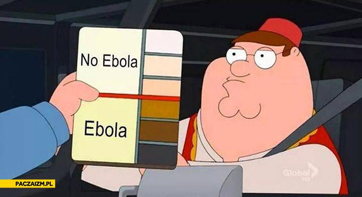 Jak rozpoznać ebolę?
