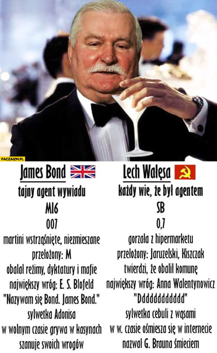 James Bond Lech Wałęsa porównanie: tajny agent wywiadu, każdy wie że był agentem