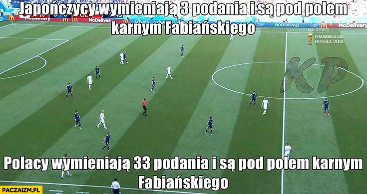 Japończycy wymieniają 3 podania i są pod polem karnym Fabiańskiego, Polacy wymieniają 33 podania i są pod polem karnym Fabiańskiego mecz Polska Japonia