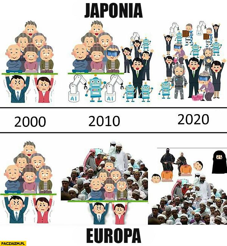Japonia roboty Europa muzułmanie imigranci
