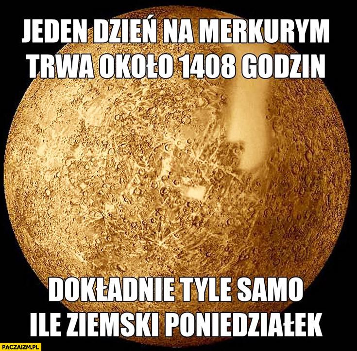 Jeden dzień na Merkurym trwa około 1408 godzin, dokładnie tyle samo ile ziemski poniedziałek