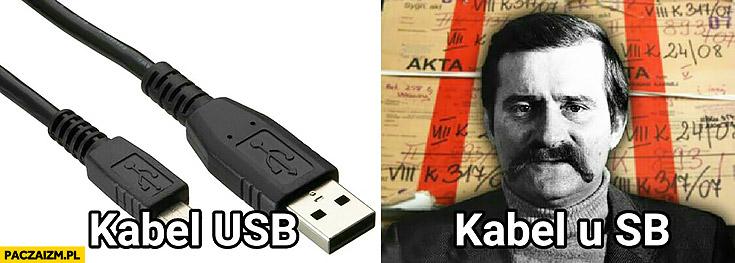 Kabel USB vs kabel u SB Lech Wałęsa Bolek służba bezpieczeństwa