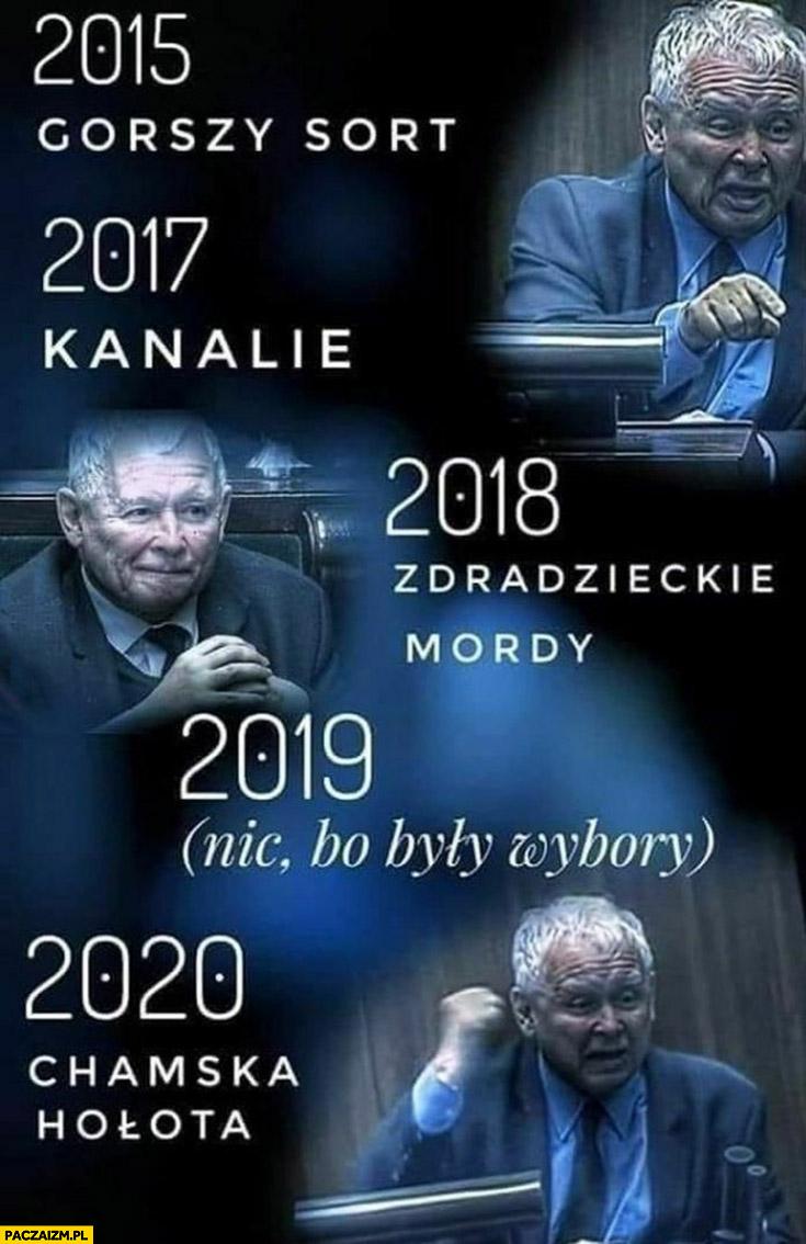 Kaczyński 2015 gorszy sort, 2017 kanalie, 2018 zdradzieckie mordy, 2020 chamska hołota