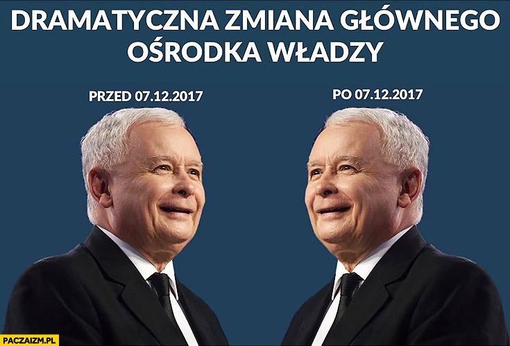 Kaczyński dramatyczna zmiana głównego ośrodka władzy przed, po nowy premier