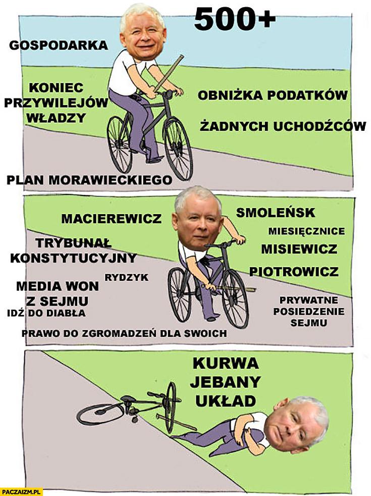 Kaczyński jedzie na rowerze, wywala się, kurna pieprzony układ mem