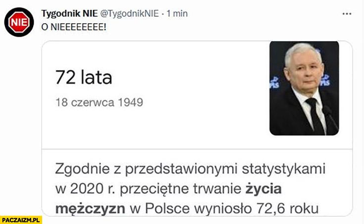 Kaczyński wiek 72 lata przeciętne trwanie życia mężczyzn w Polsce 72,6 roku tygodnik nie: o nie