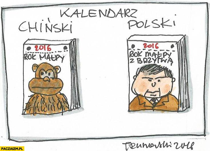 Kalendarz chiński polski 2016 rok małpy, Polska: rok małpy z brzytwą