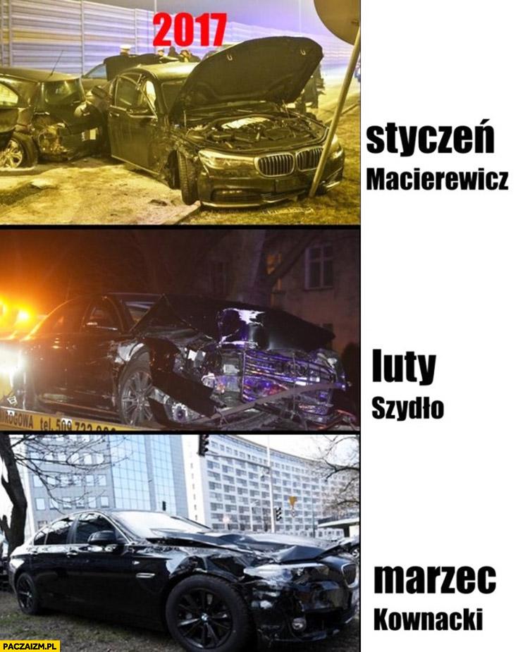 Kalendarz wypadki PiSu Styczeń Macierewicz, Luty Szydło, Marzec Kownacki