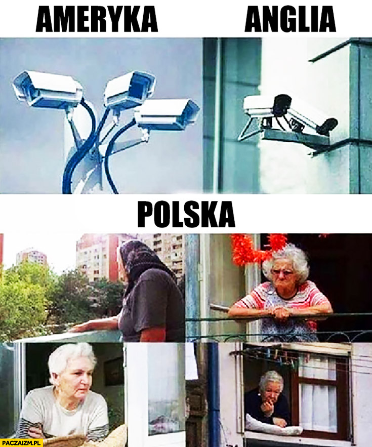 Kamery monitoring Ameryka, Anglia, w Polsce babcia z balkonu