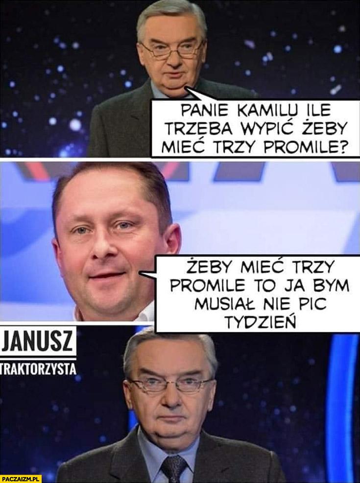 Kamil Durczok 1 z 10 ile trzeba wypić żeby mieć trzy promile? Ja to bym musiał nie pić tydzień jeden z dziesięciu
