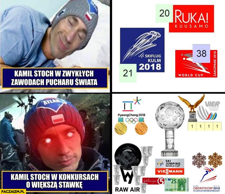 Kamil Stoch w zwykłych zawodach śpi vs w konkursach o większa stawkę triggered