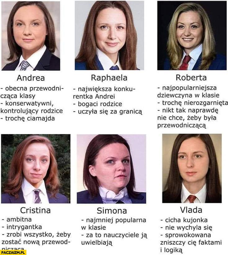 Kandydatki na prezydenta mężczyźni przerobieni na kobiety