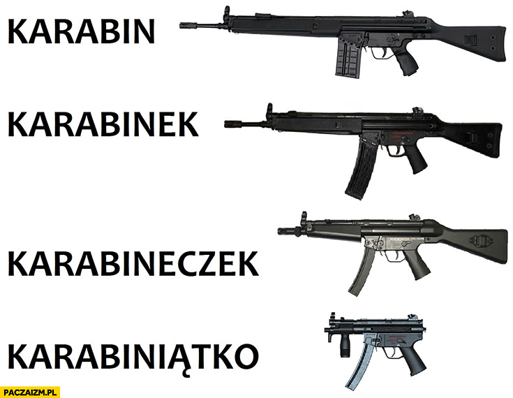 Karabin karabinek karabineczek karabiniatko