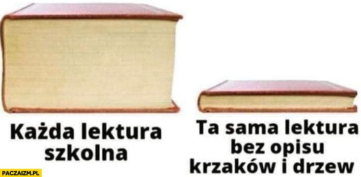 Każda lektura szkolna gruba książka vs ta sama bez opisu krzaków i drzew cienka
