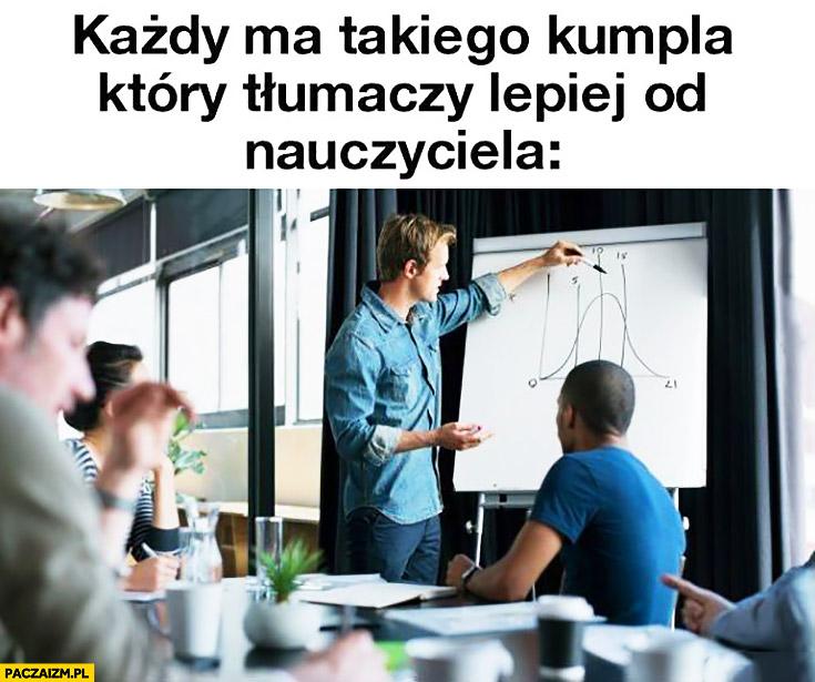 Każdy ma takiego kumpla który tłumaczy lepiej od nauczyciela