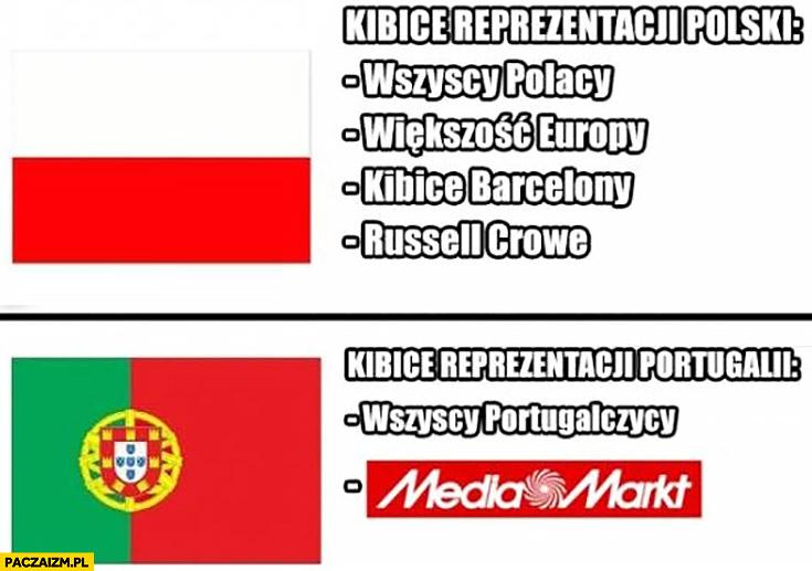 Kibice reprezentacji Polski: wszyscy Polacy, większość Europy, kibice Barcelony, Russell Crowe. Kibice reprezentacji Portugalii: wszyscy Portugalczycy, Media Markt