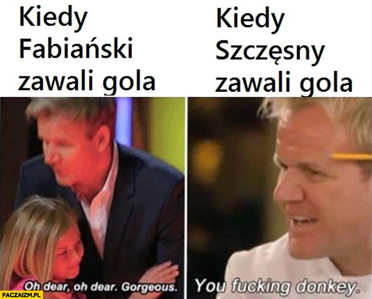 Kiedy Fabiański zawali gola vs kiedy Szczęsny wpuści bramkę Gordon Ramsay