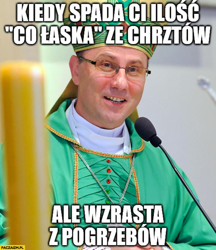 """Kiedy spada ci ilość """"co łaska"""" ze chrztów ale wzrasta z pogrzebów ksiądz biskup"""