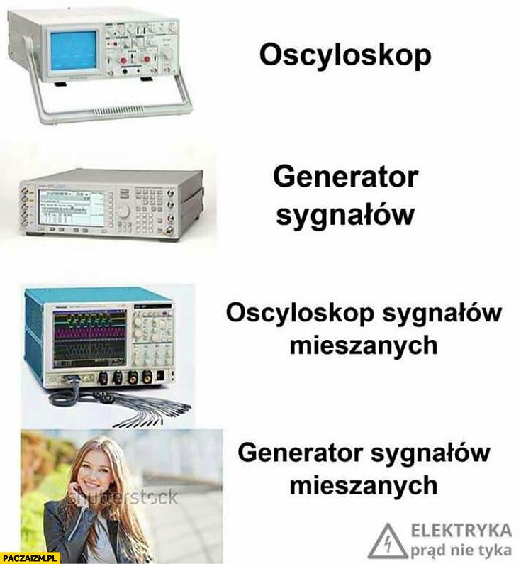 Kobieta generator sygnałów mieszanych, oscyloskop, generator sygnałów, oscyloskop sygnałów mieszanych