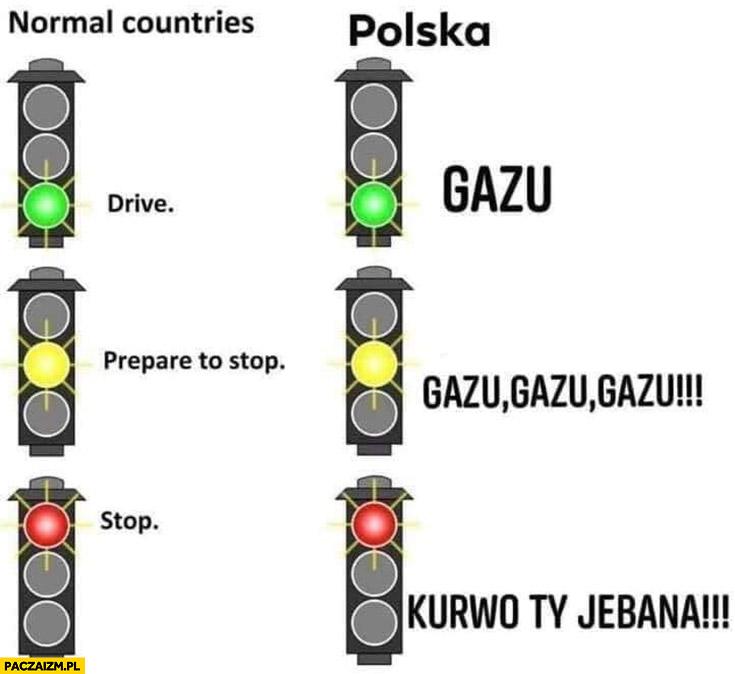 Kolory świateł Polska vs reszta świata porównanie reakcja na zielone, żółte, czerwone