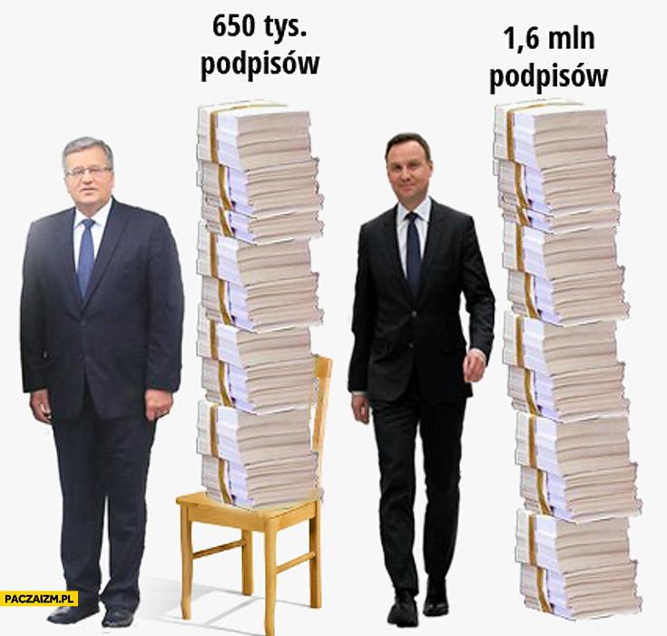 Komorowski 650 tys podpisów Duda 1,6 mln podpisów krzesło
